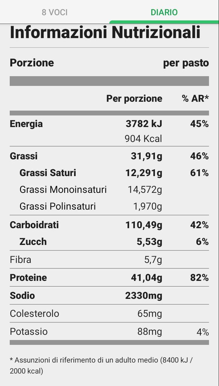 Valori Nutrizionali Margherita by Rosario