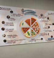 Interno2 (Pizzeria Pucci e Manella, Latina)
